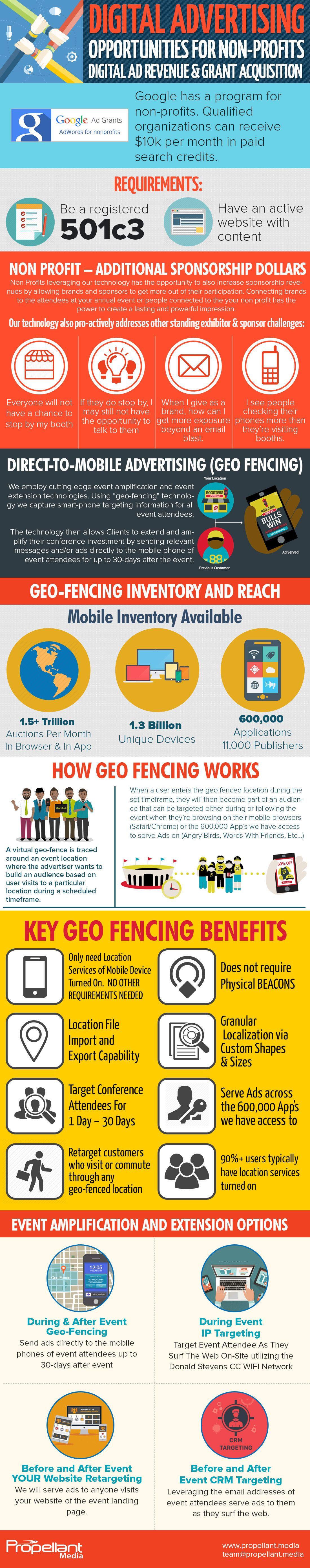Non Profit Geofencing Infographic